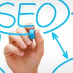 Otimização de Sites: O SEO eficiente e eficaz desde 2008.