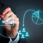 Carteira de clientes: 3 formas de otimizar a sua